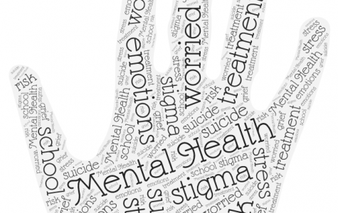 Mental Health Word Cloud.