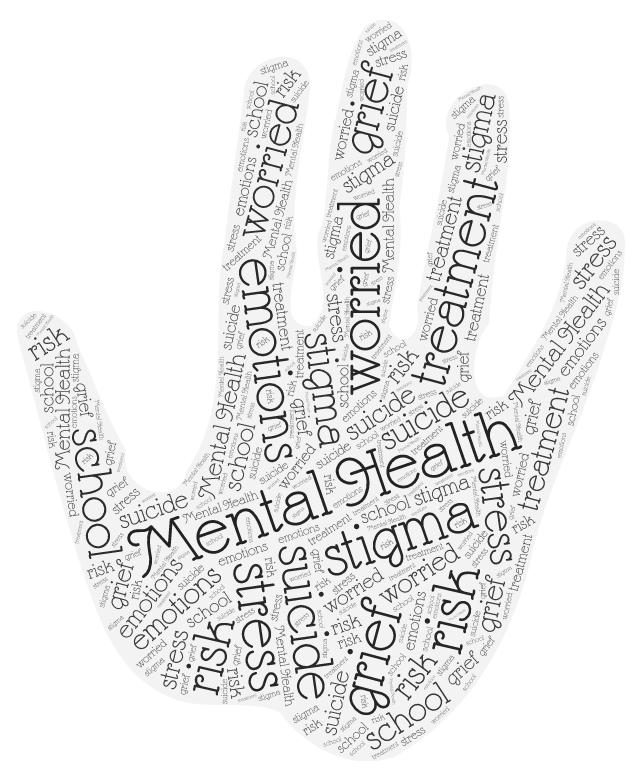Mental Health Word Cloud.