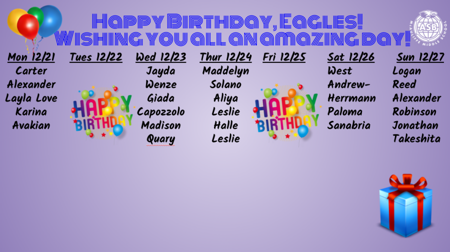 Happy Birthday Eagles